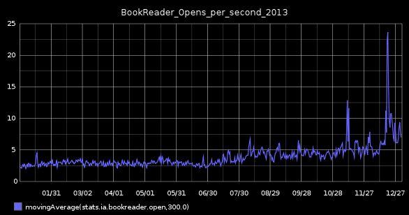 bookreader_graphite.us.archive.org